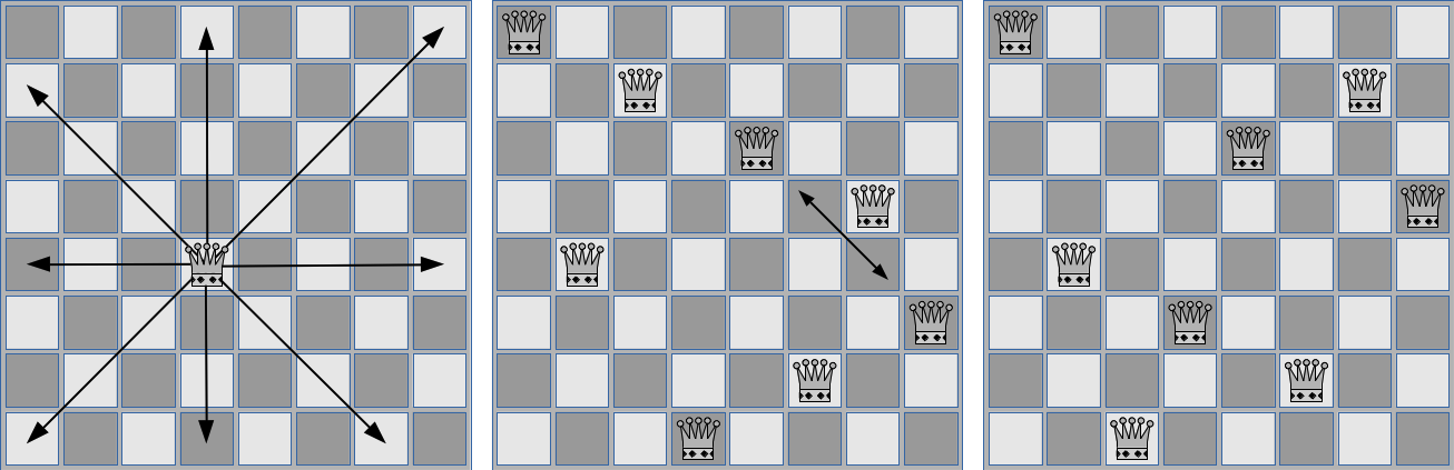 \includegraphics[width=0.7\textwidth ]{chess}