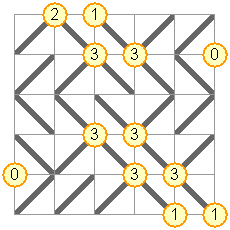 \includegraphics[width=.3\textwidth ]{fig2}