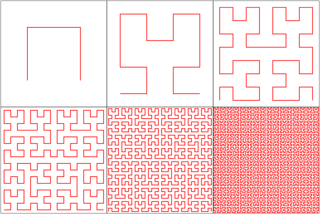 \includegraphics[width=0.9\textwidth ]{Hilbert_curve.png}