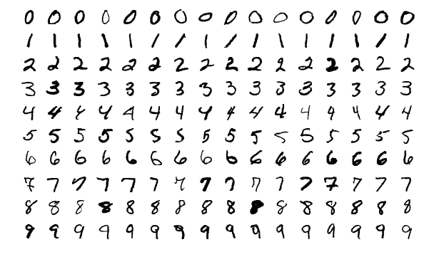 /problems/mnist10class/file/statement/en/img-0001.png